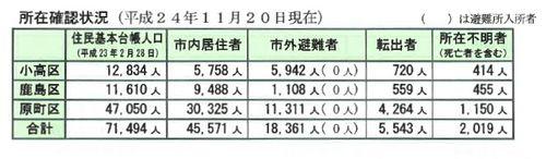 H24-1123minamisouma03